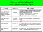 court of waiting judgments from supreme court in japan