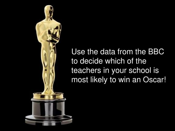 Use the data from the BBC to decide which of the teachers in your school is most likely to win an Oscar!