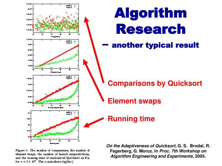 algorithm research quicksort