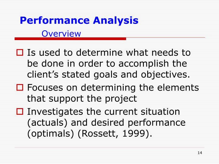 Performance Analysis