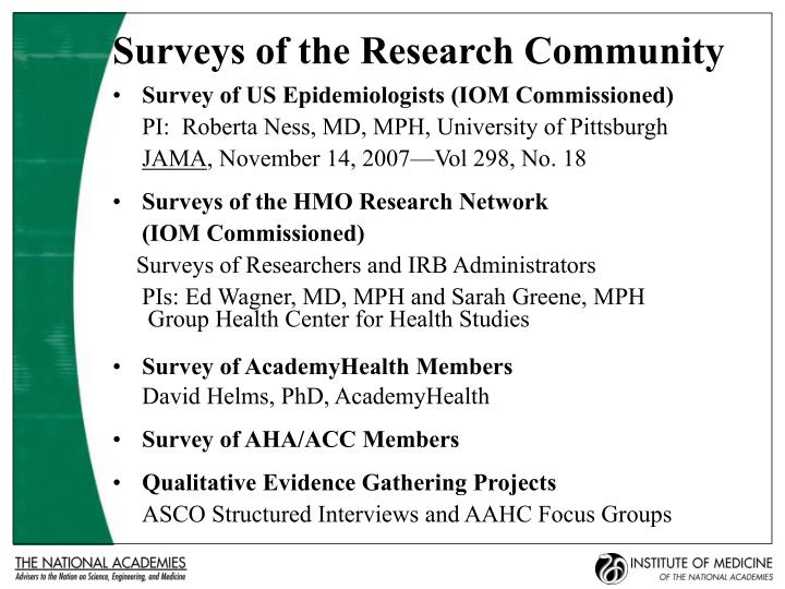 Surveys of the Research Community