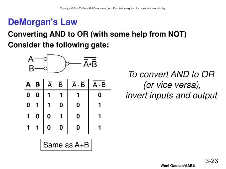DeMorgan's Law