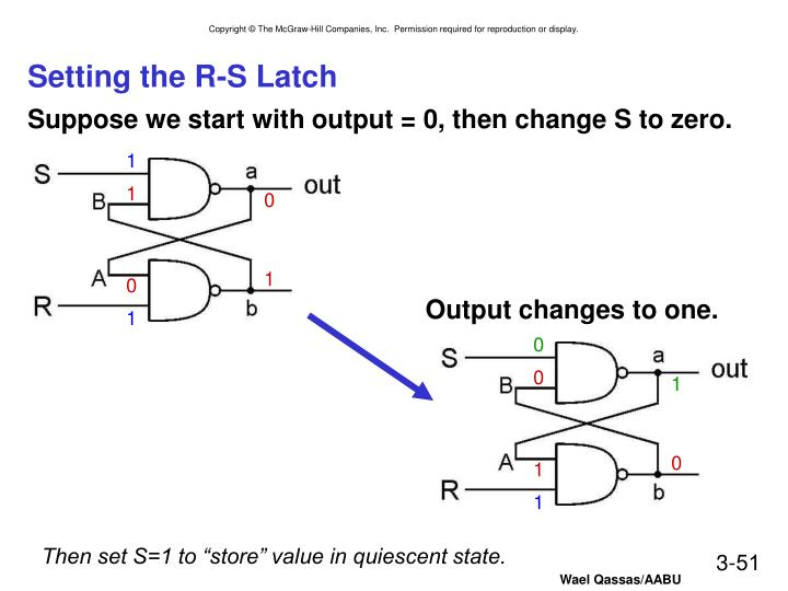 Setting the R-S Latch