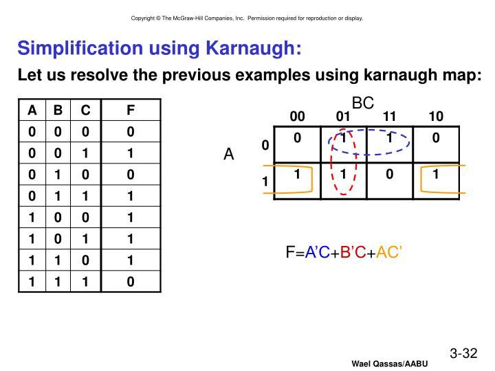 Simplification using Karnaugh: