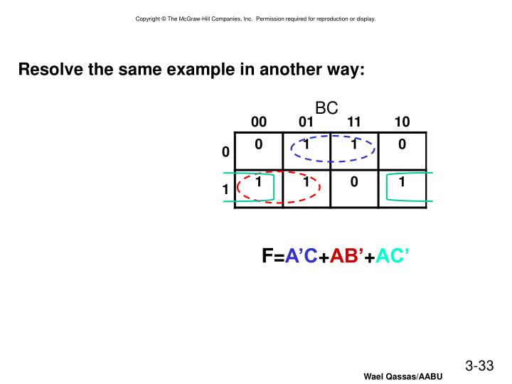 Resolve the same example in another way:
