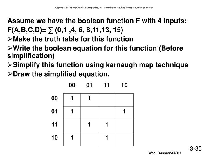 Assume we have the boolean function F with 4 inputs: