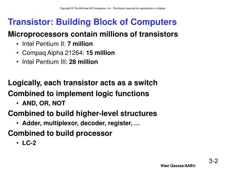 Transistor building block of computers