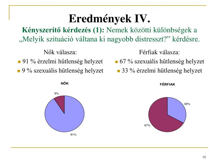 Eredmények IV.