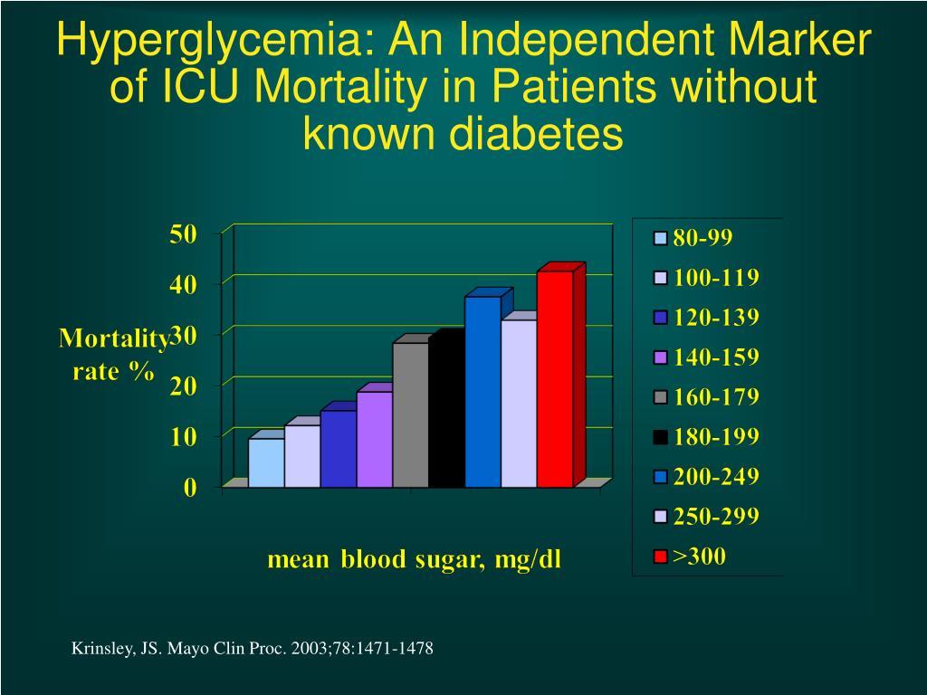 PPT - Inpatient Diabetes Management PowerPoint Presentation