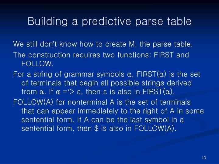 Building a predictive parse table