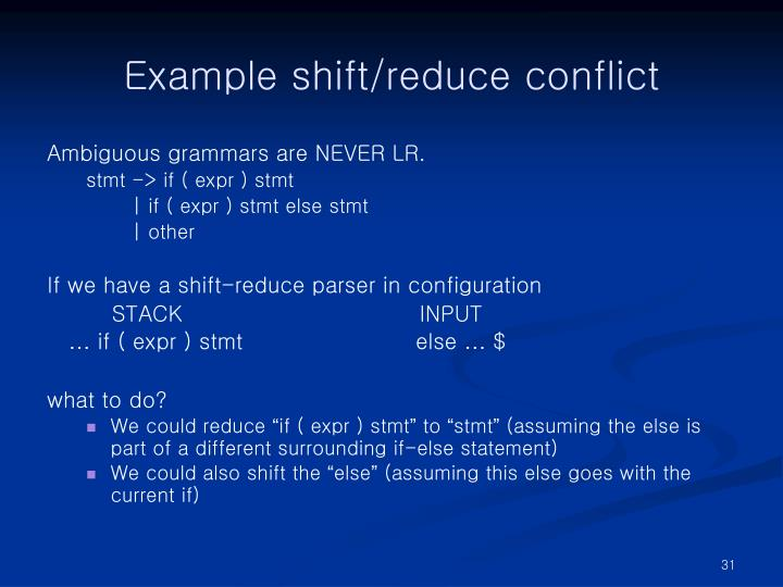 Example shift/reduce conflict