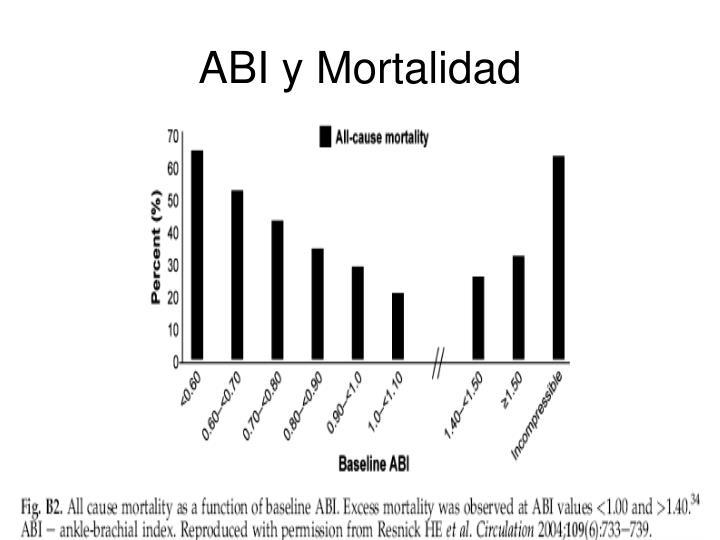 ABI y Mortalidad