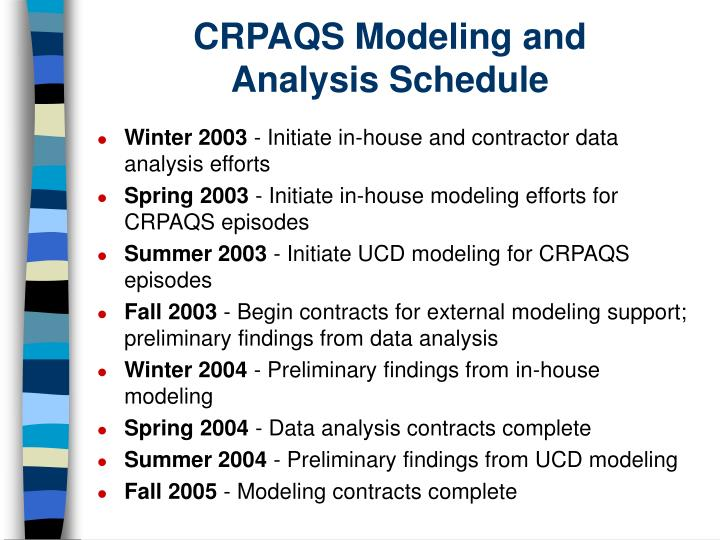 CRPAQS Modeling and