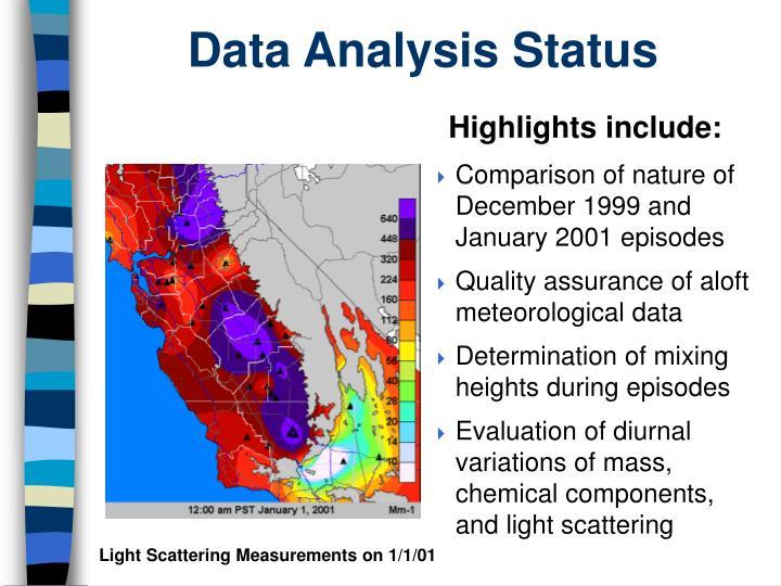 Data analysis status