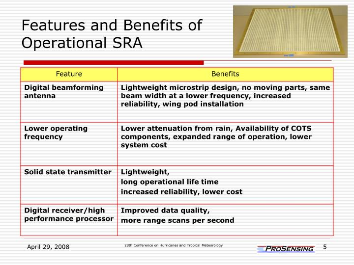 Features and Benefits of Operational SRA