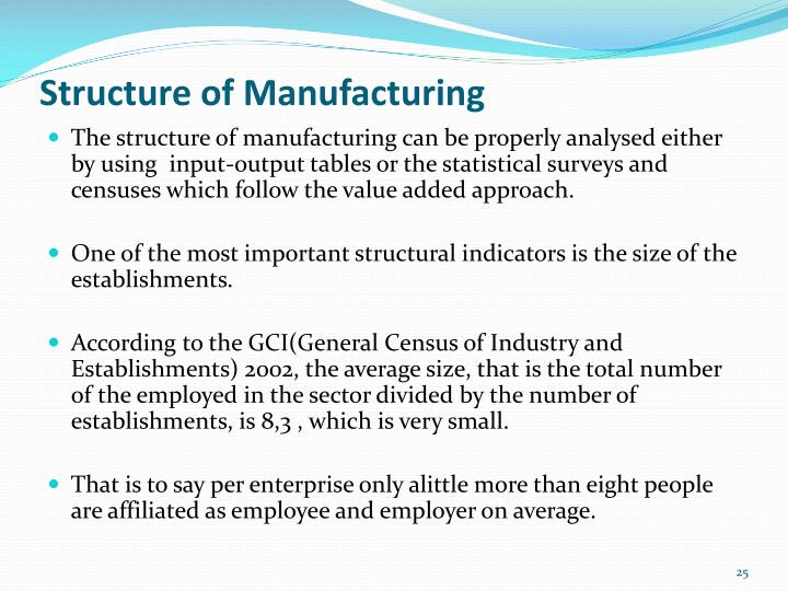 Structure of Manufacturing