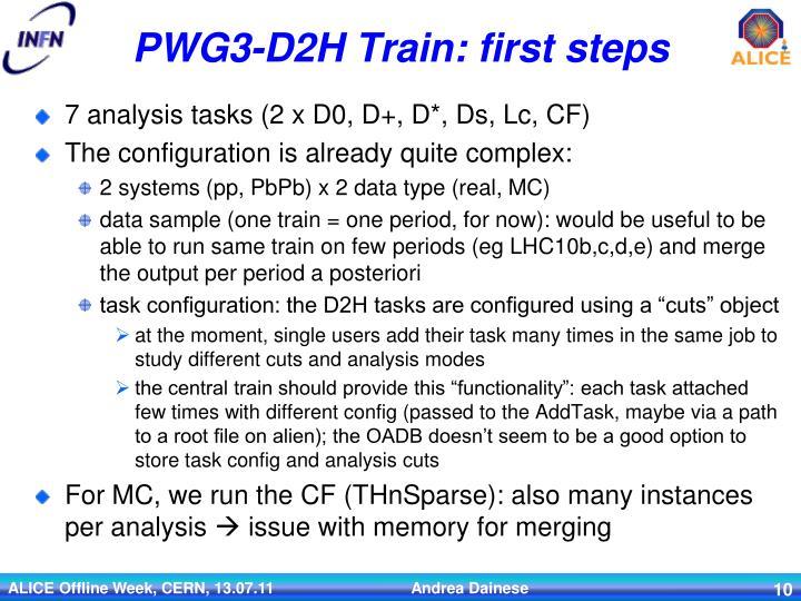 PWG3-D2H Train: first steps