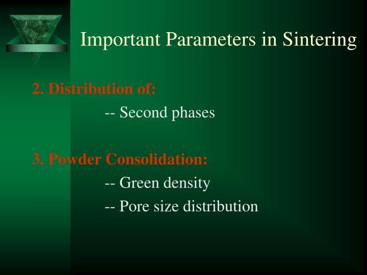 Important Parameters in Sintering