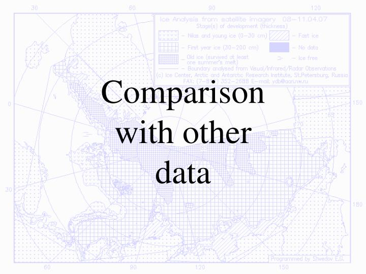 Comparison with other data