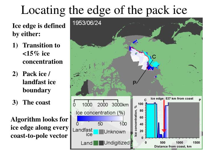 Locating the edge of the pack ice