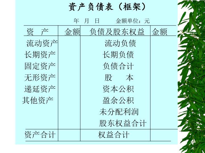 资产负债表(框架)