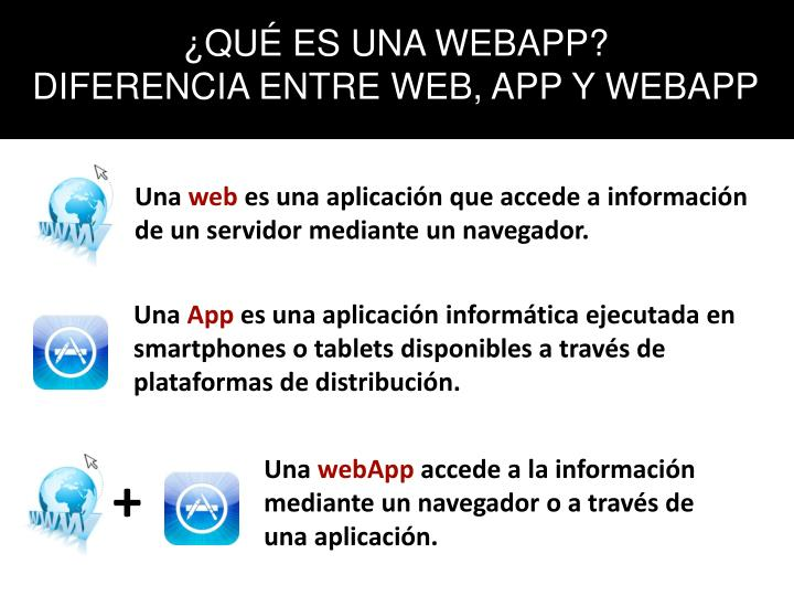 ¿QUÉ ES UNA WEBAPP?