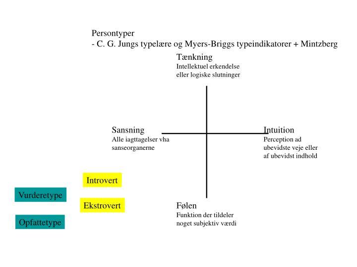 Persontyper