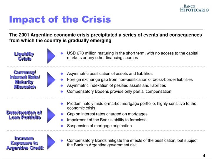 Impact of the Crisis