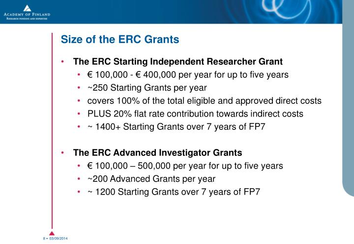 Size of the ERC Grants