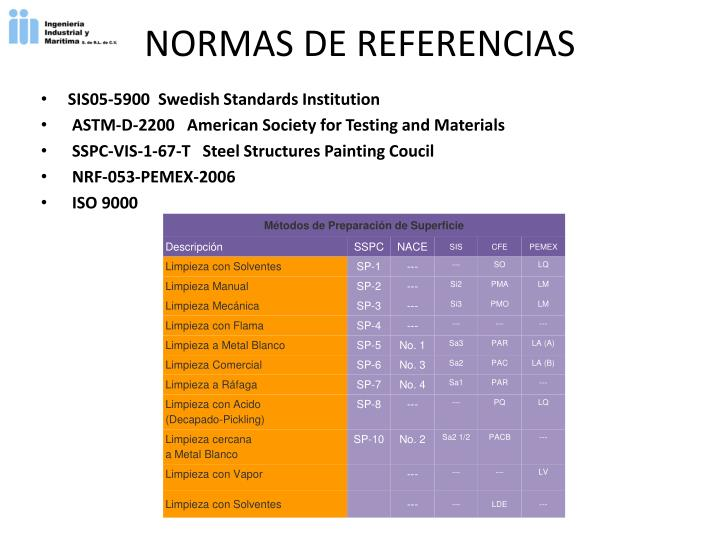 NORMAS DE REFERENCIAS
