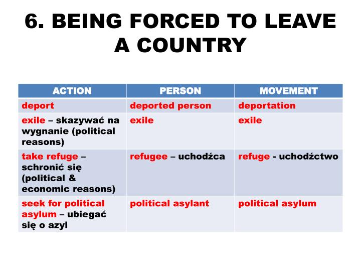 6. BEING FORCED TO LEAVE A COUNTRY