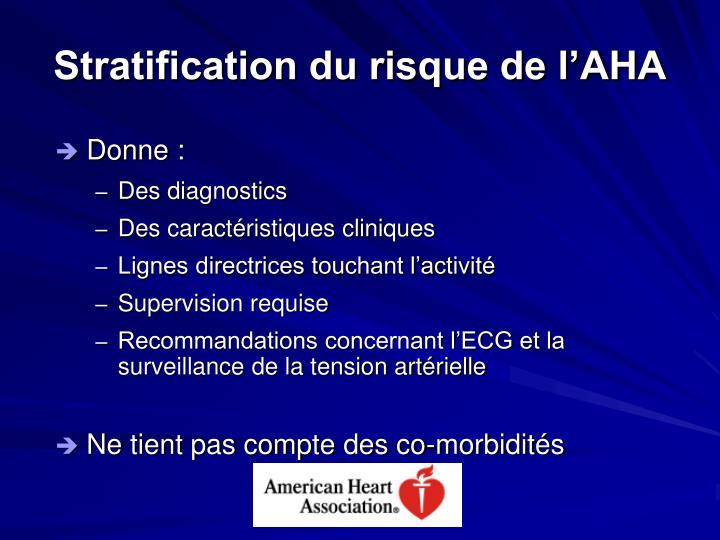 Stratification du risque de l'AHA