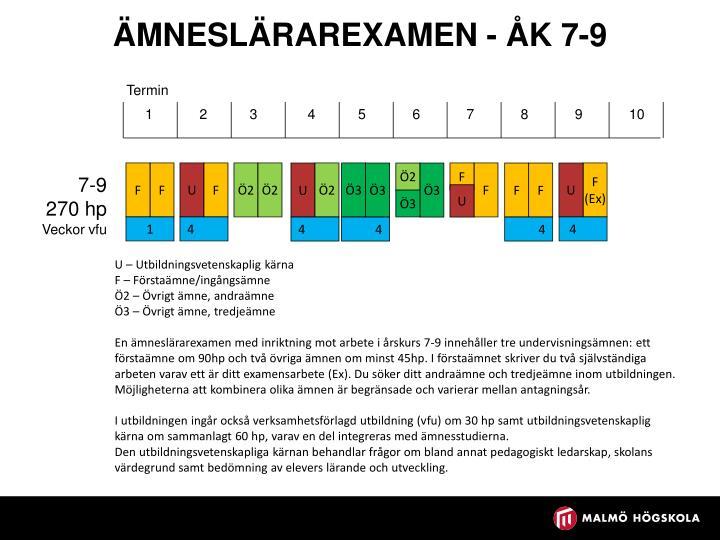 Ämneslärarexamen - åk 7-9