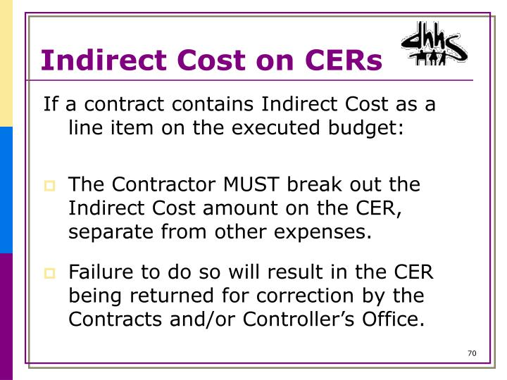 Indirect Cost on CERs
