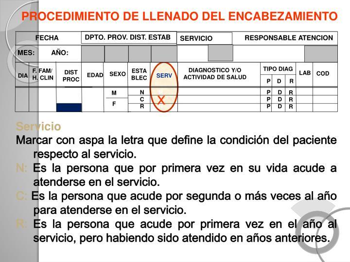 PROCEDIMIENTO DE LLENADO DEL ENCABEZAMIENTO