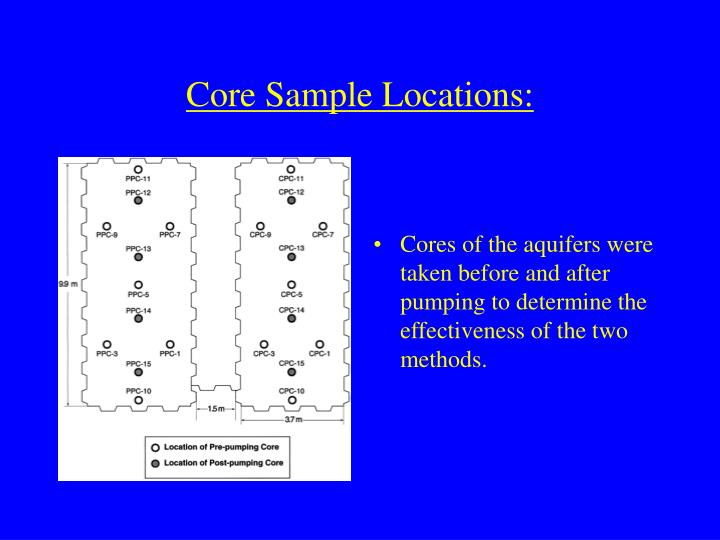 Core Sample Locations:
