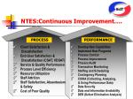 ntes continuous improvement