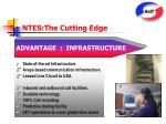 ntes the cutting edge2