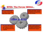 ntes the forces within