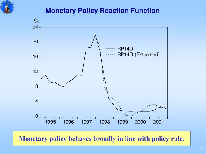 Monetary Policy Reaction Function