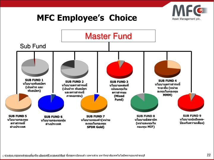 MFC Employee's  Choice