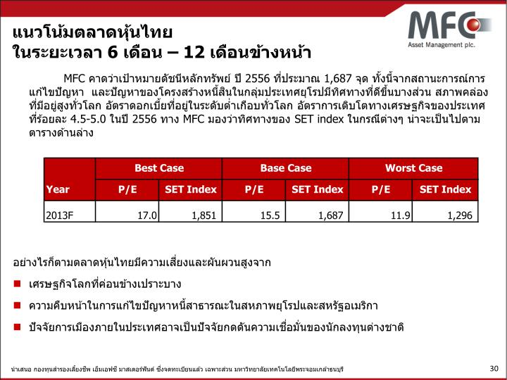 แนวโน้มตลาดหุ้นไทย