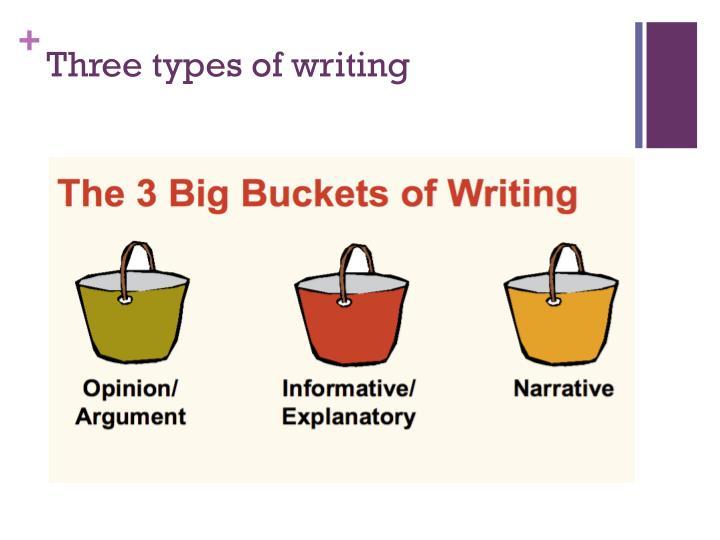 Three types of writing