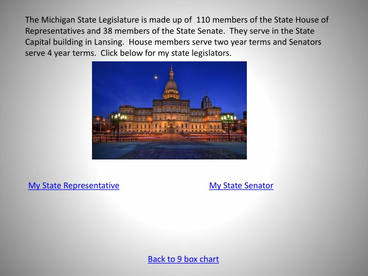 The Michigan State Legislature is made up of  110 members of the