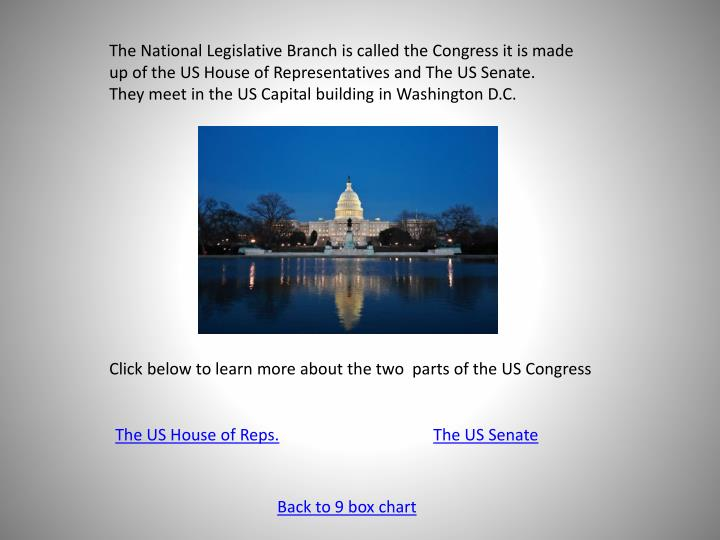 The National Legislative Branch is called the Congress it is made up of the US House of Representati...