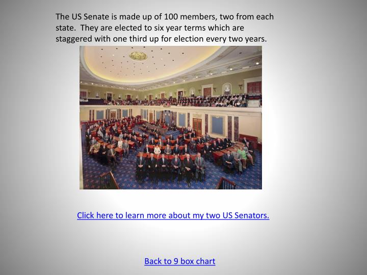 The US Senate is made up of 100 members, two from each state.  They are elected to six year terms which are staggered with one third up for election every two years.