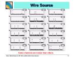 wire source