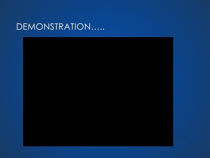 Demonstration…..
