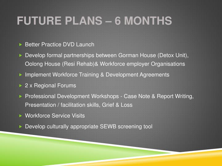 Future Plans – 6 months
