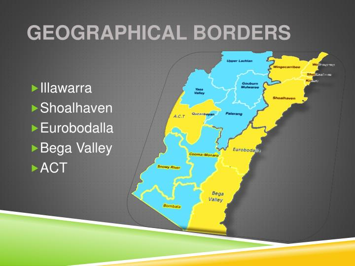 Geographical borders